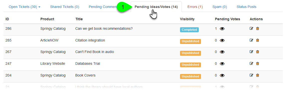 The Pending Ideas/Votes tab on the LibAnswers dashboard