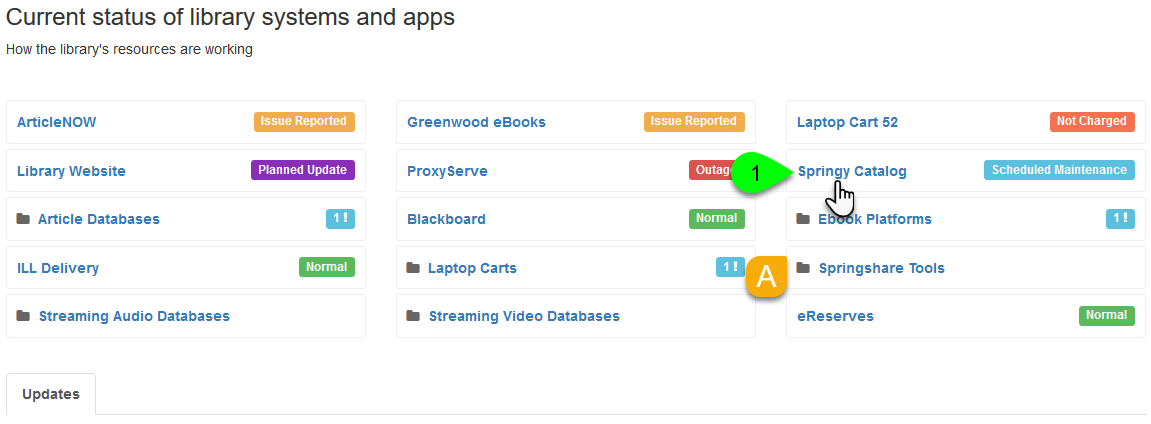 List of products on the public dashboard page
