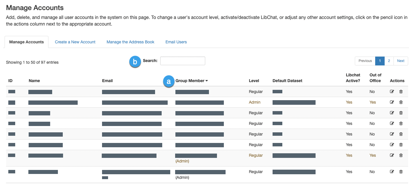 The Manage Accounts page showing the Group Member column