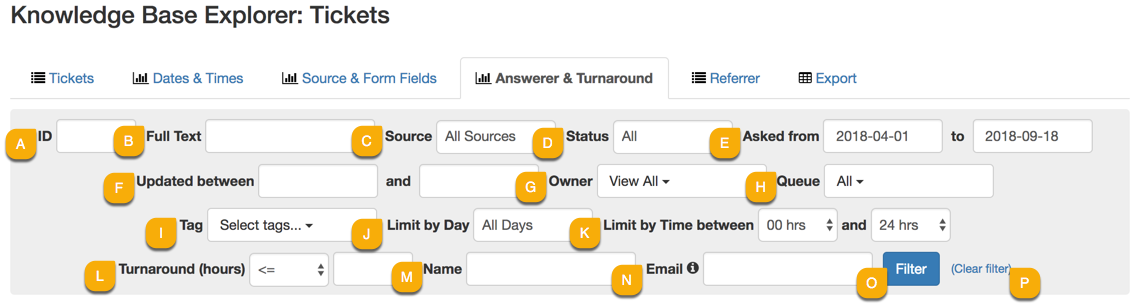 Knowledge Base Explorer filters for answerer and turnaround stats for tickets