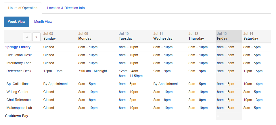 Example of a combined Weekly / Monthly Hours widget