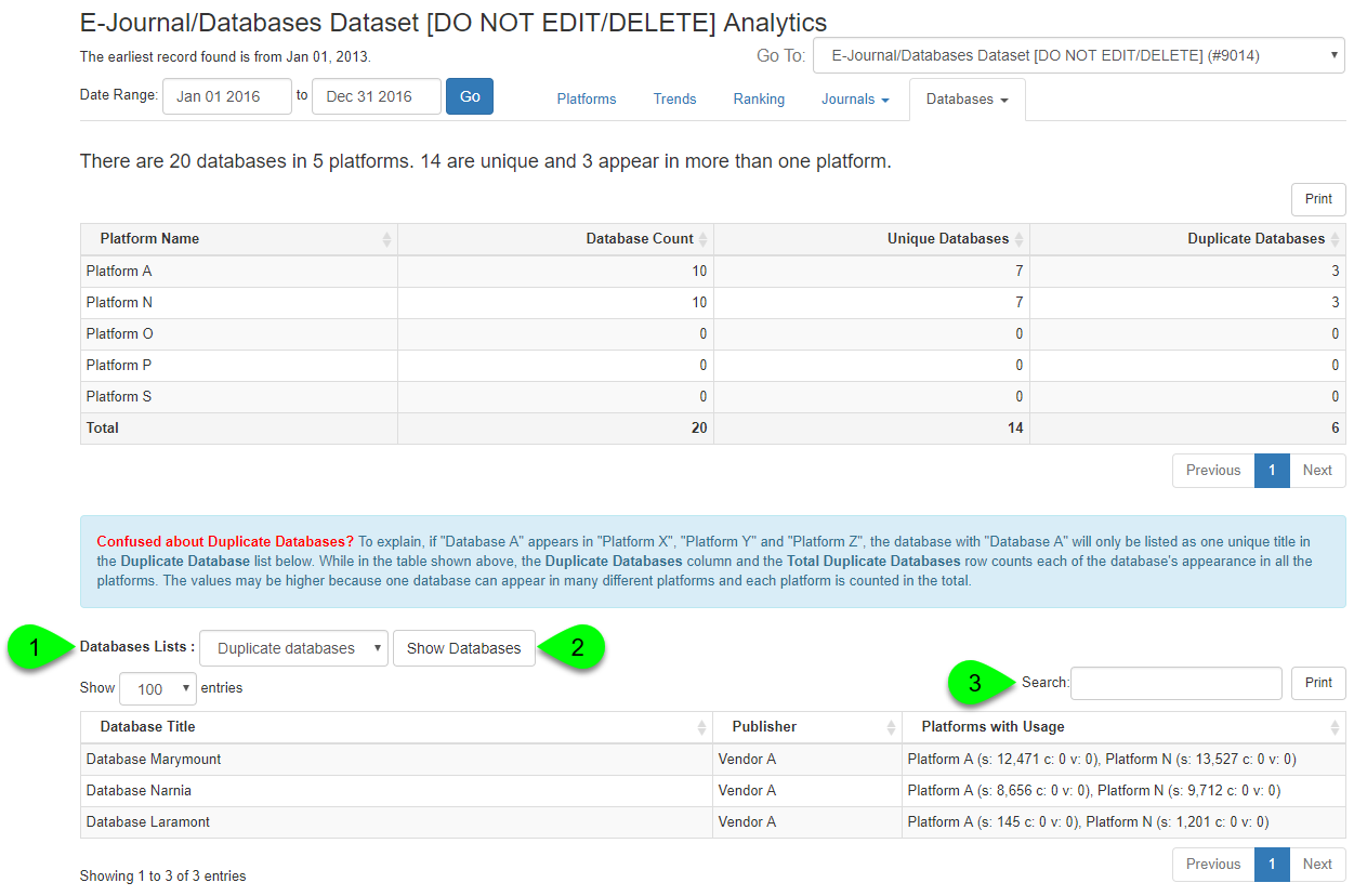 Example of a Usage report for databases