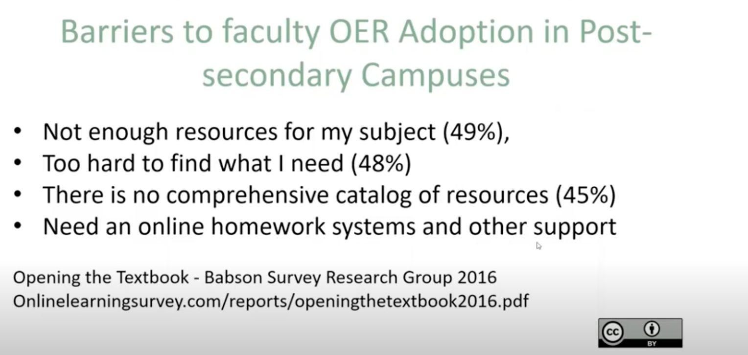 barriers to faculty adoption of open ed resources