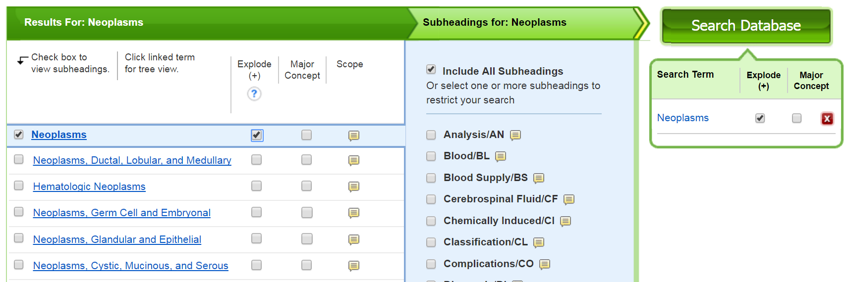 CINAHL Headings with the search term Neoplasm. If you select the box that says Explode it will give you more options and allow you to search the database with those terms once you press search