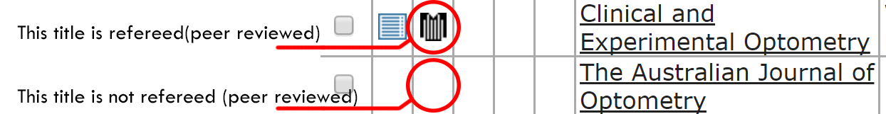 Screenshot from Ulrich's. A red circle surrounds a referee shirt with a line and text that says This title is refereed (peer reviewed). There is a second red circle around a corresponding blank space with the words This title is not refereed (peer reviewed)