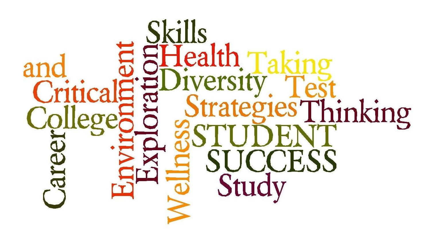 Student Success Word Cloud