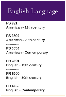 English Literature Call Numbers