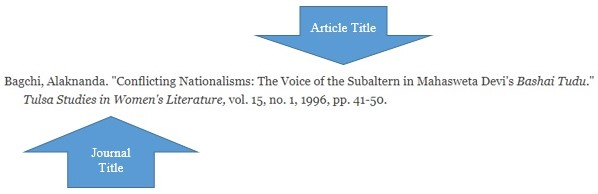 article title journal title visual display