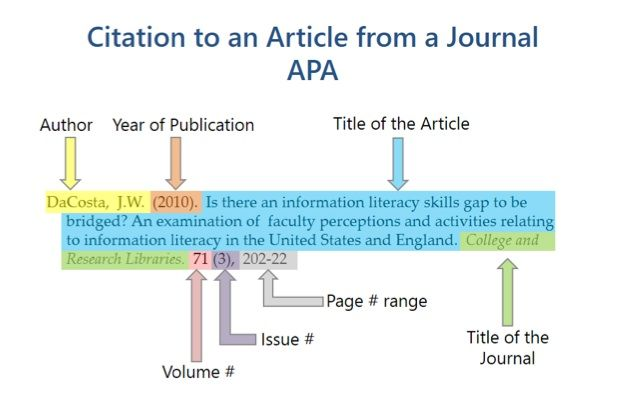 APA: Citation to a Journal Article
