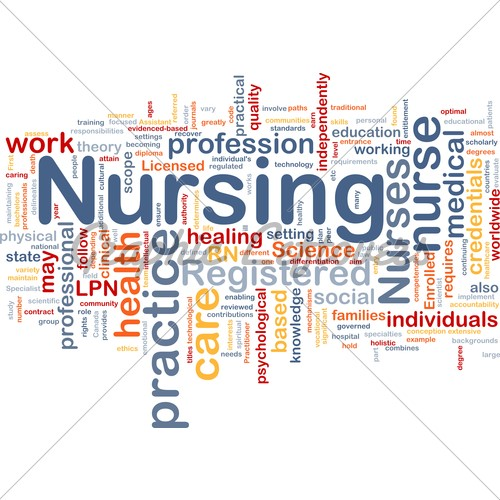 infographic of words related to nursing