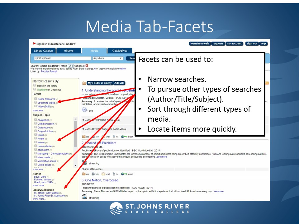 Facets can be used to:  Narrow searches. To pursue other types of searches (Author/Title/Subject). Sort through different types of media. Locate items more quickly.