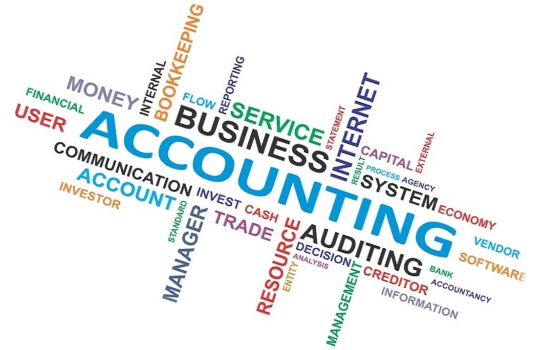 Accounting word cloud of related terms