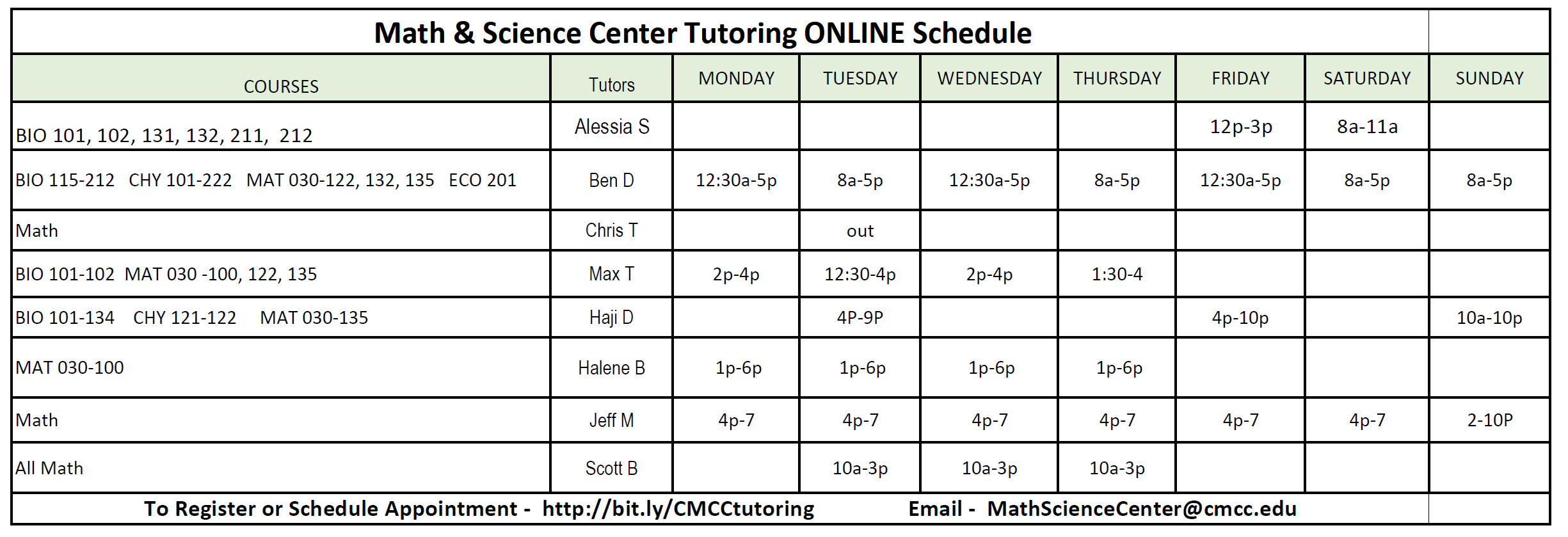 Math Science Tutoring Schedule as of 09-28-2020