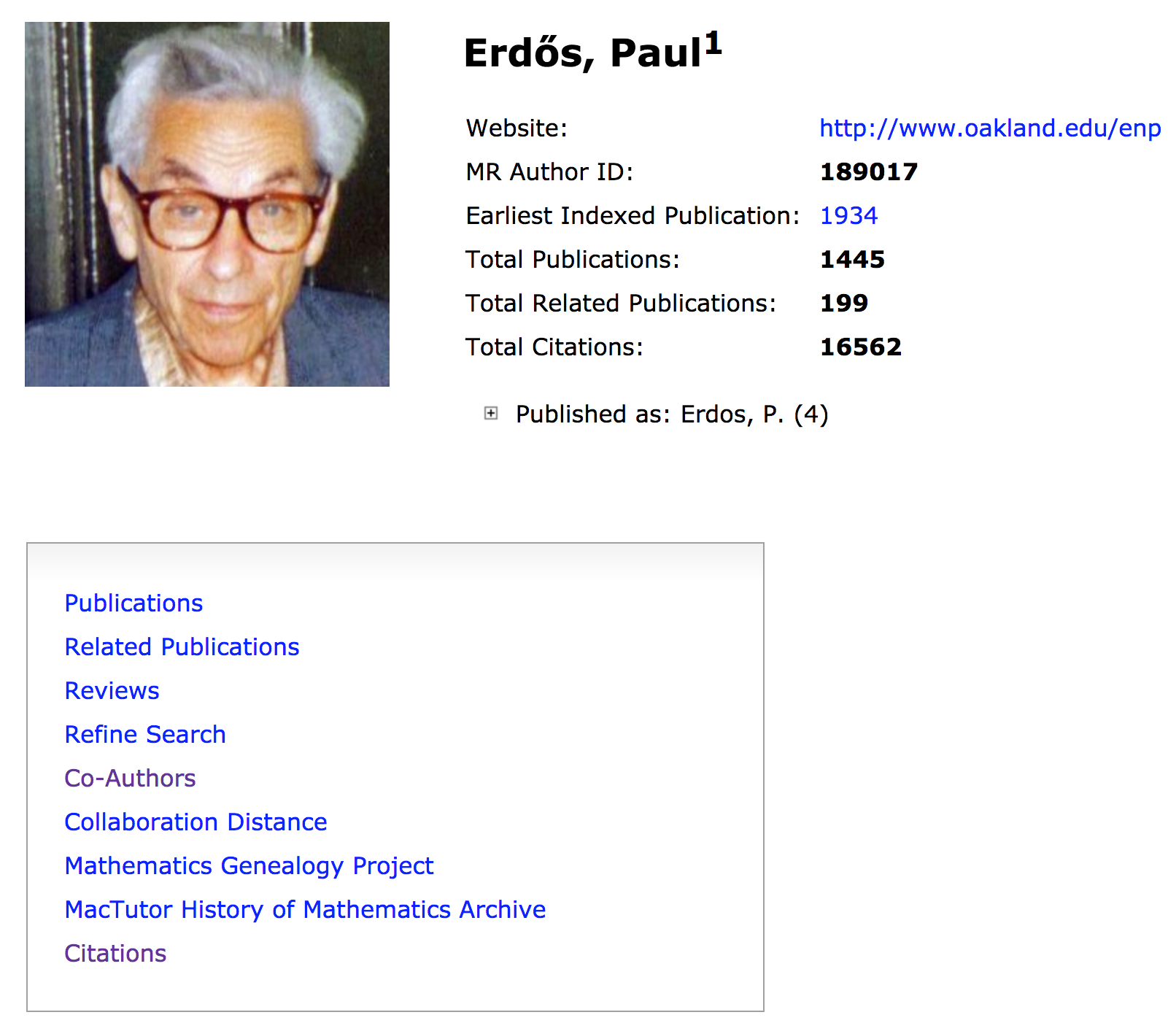 MathSciNet profile page for Paul Erdos. It main section has a photo and to the right of the photo reads Erdos, Paul, Website: http://www.oakland.edu/enp, MR Author ID: 189017, Earliest Indexed Publication: 1934, Total Publications: 1445, Total Related Publications: 199, Total Citations: 16562, and Published as: Erdos, P. (4). Under this is a box of links to publications, related publications, reviews, refine search, co-authors, collaboration distance, mathematics geneology project, mactutor history of mathematics archive, and citations.