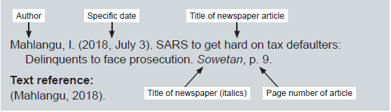 APA Referencing - Newspaper articles in printed format