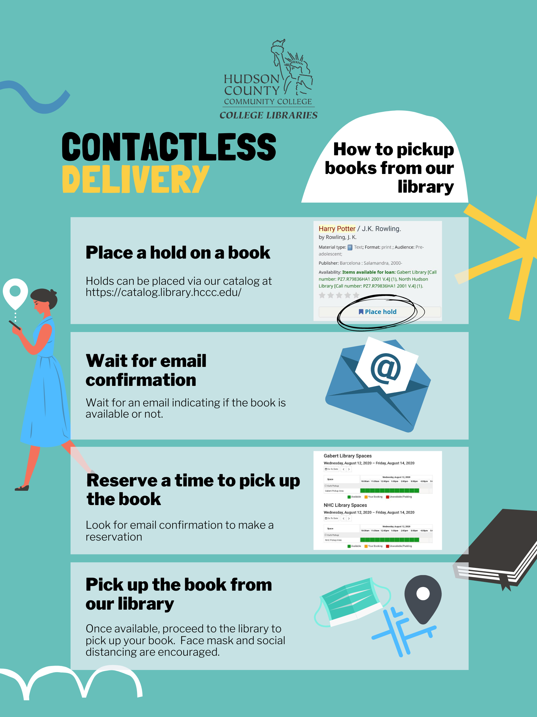 Infographics showing the steps of contactless pickup