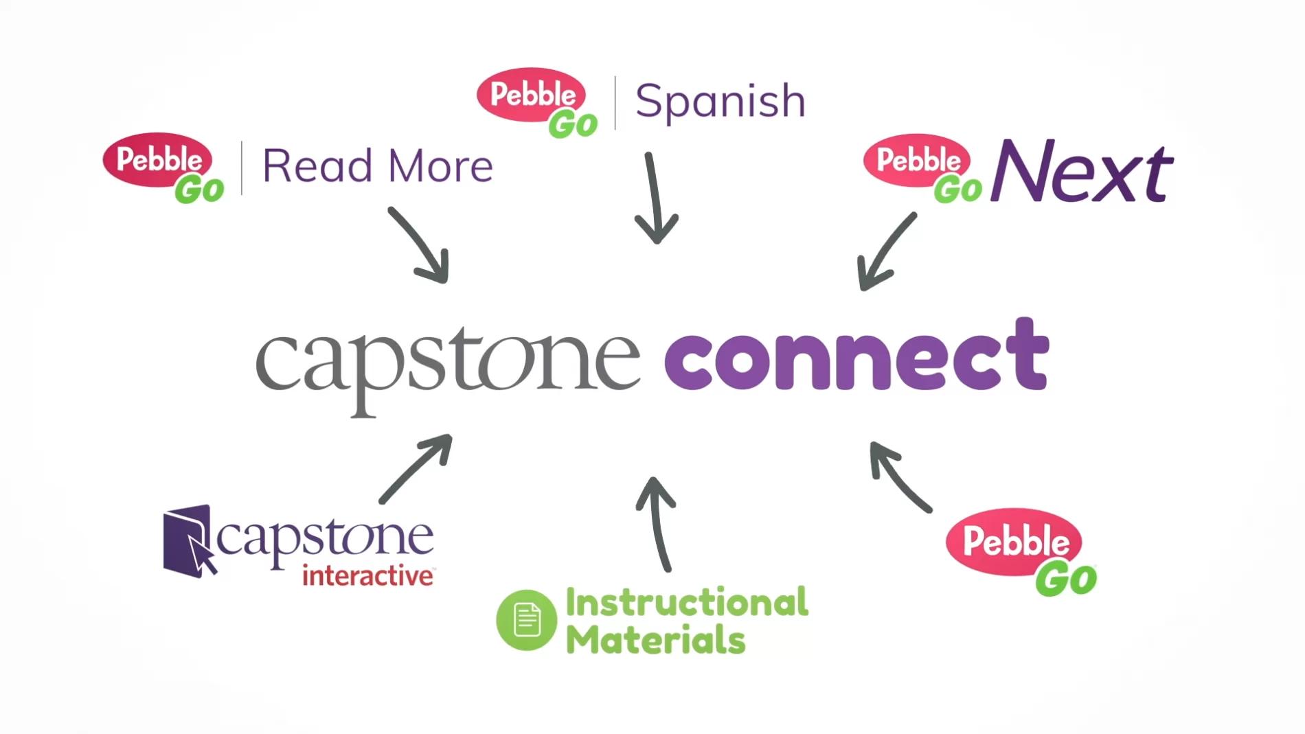 Capstone Connect