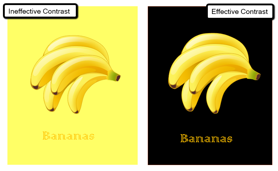 Example of ineffective contrast shows yellow bananas and text against yellow background. Example of effective contrast shows yellow bananas and text on black background.
