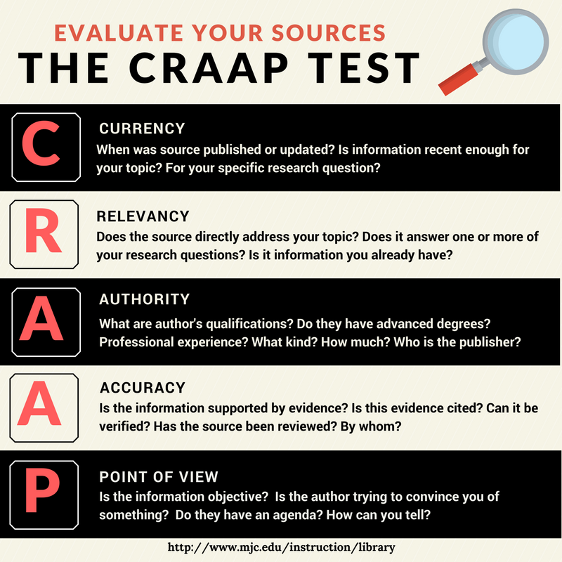 Evaluate your sources: The CRAAP Test