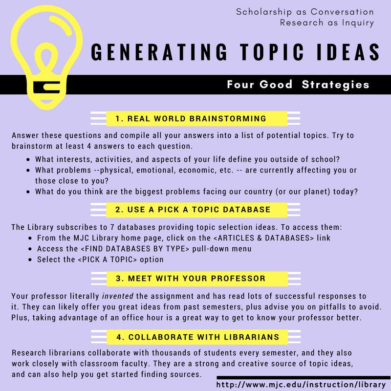 Generating Topic Ideas