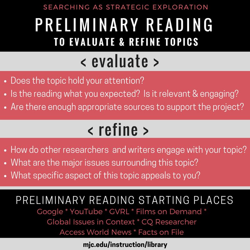 Preliminary Reading to evaluate and refine topics