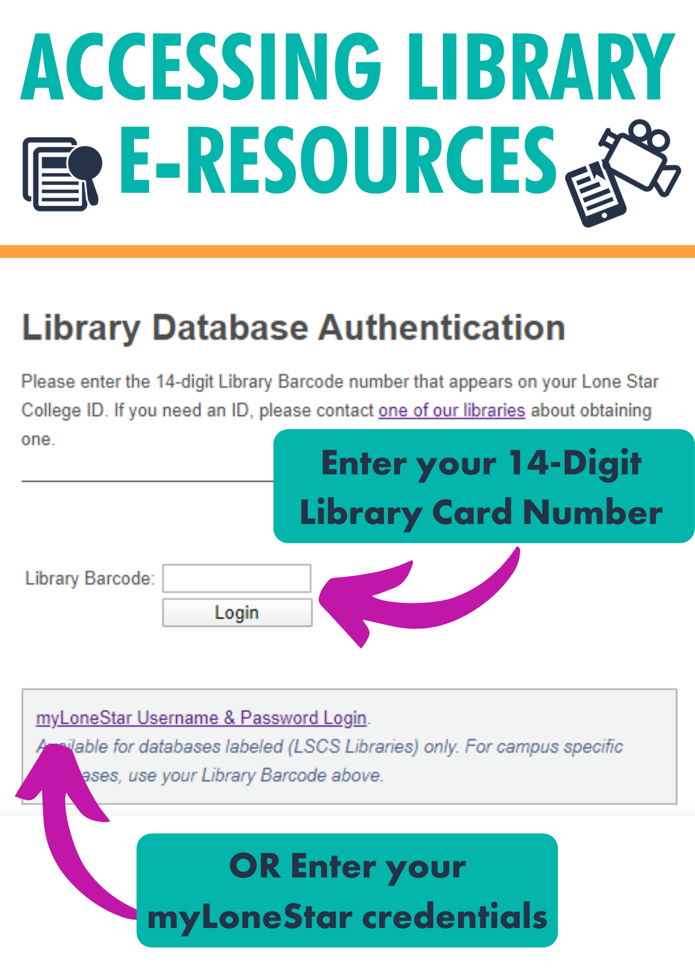 Photo of PDF linked below on how to access e-resources.