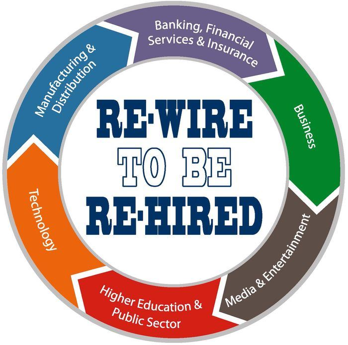 Re-Wire to be Re-Hired Job Search Workshop