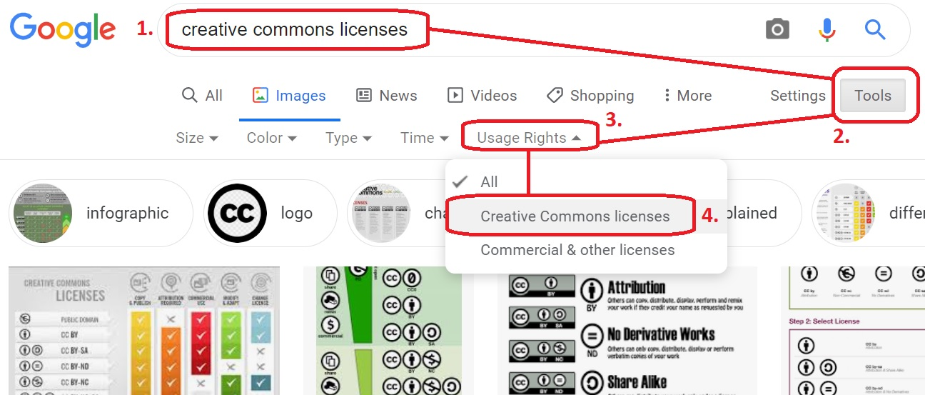 Google Images search and using the Tool to narrow down to CC licensed images