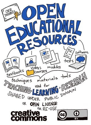 OER for teaching, learning, and research graphic