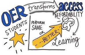 OER transforms access for students graphic