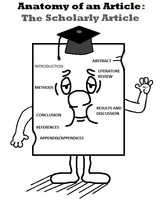 Anatomy of a Scholarly Article Infographic