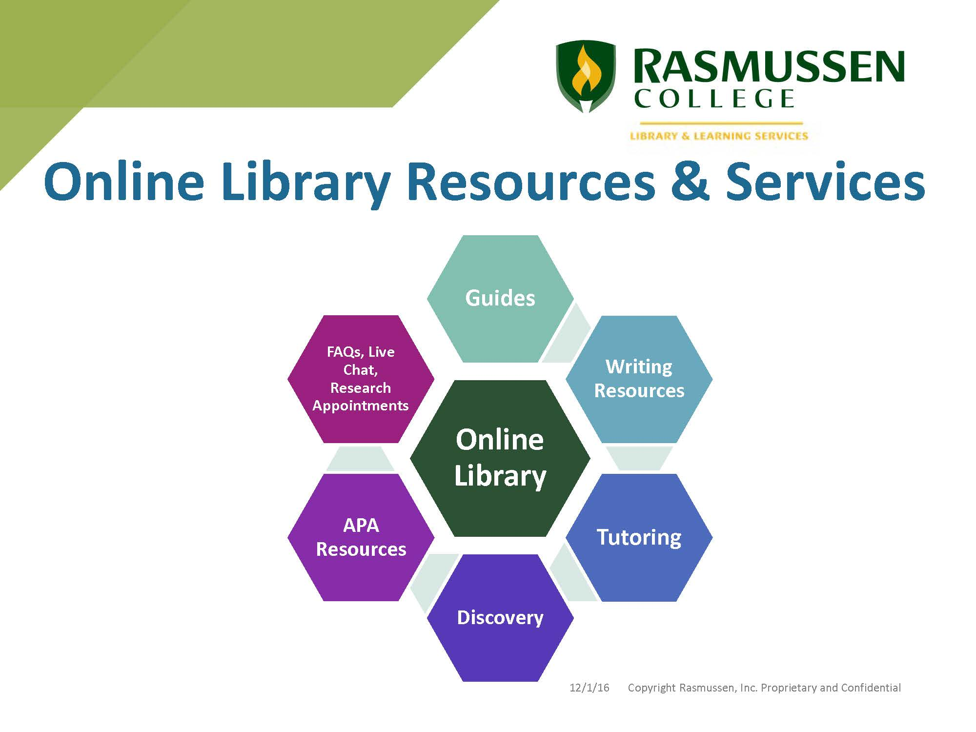 Online Library Resources and Services graphic