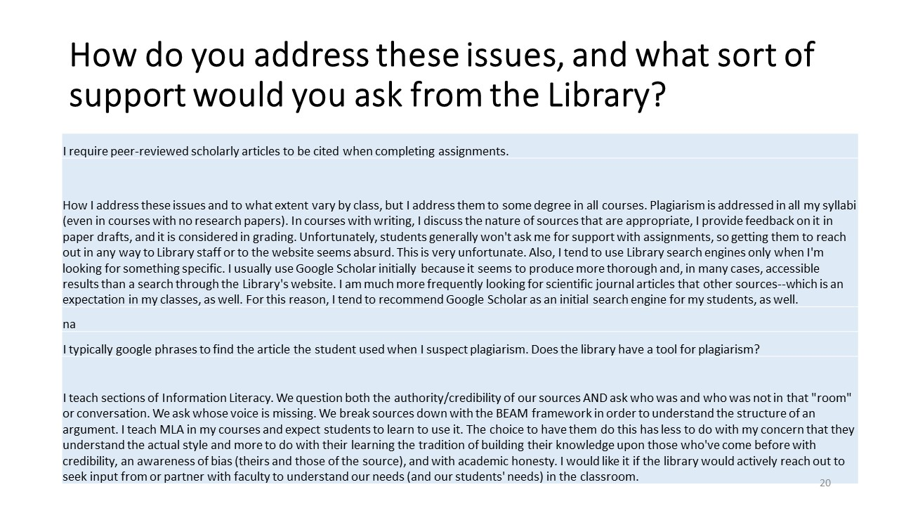 Information Literacy Comments (Fall 2020 Library Survey)