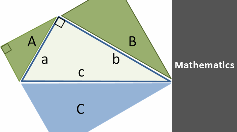 model of a Pythagorean triangle