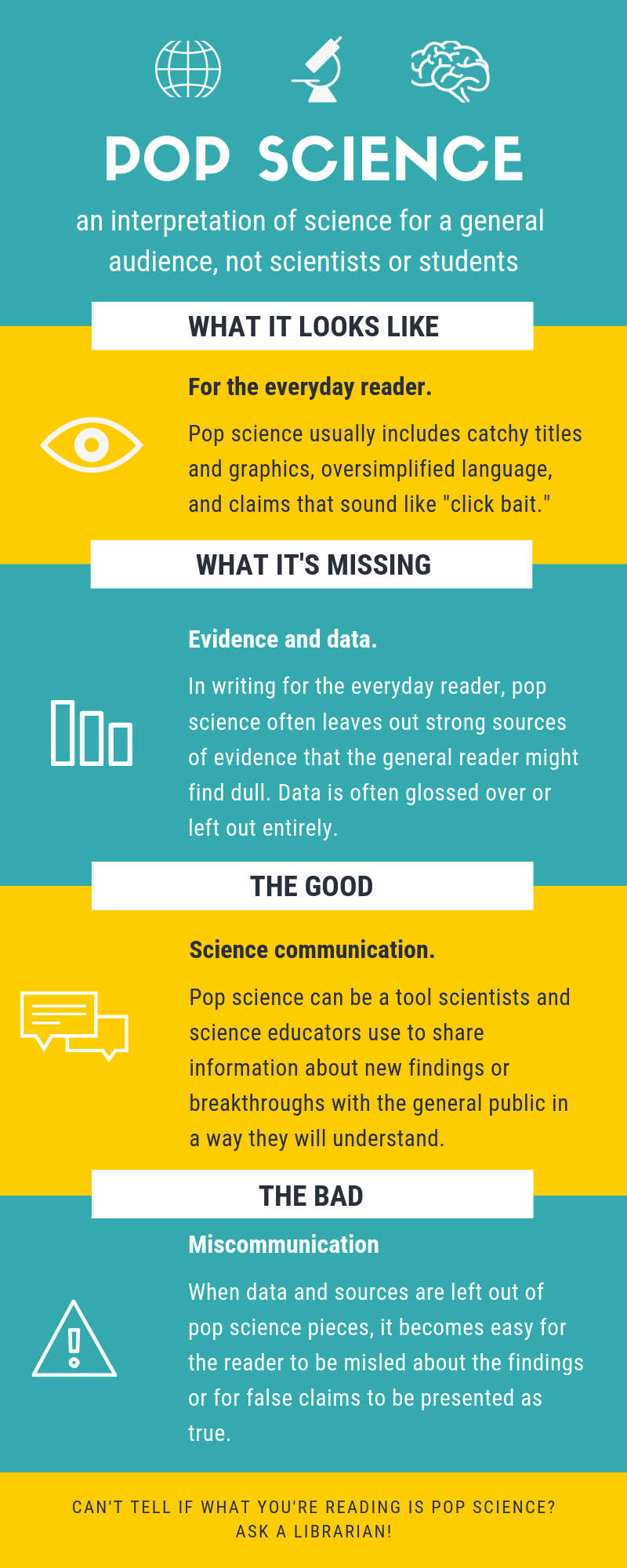 infographic about pop science