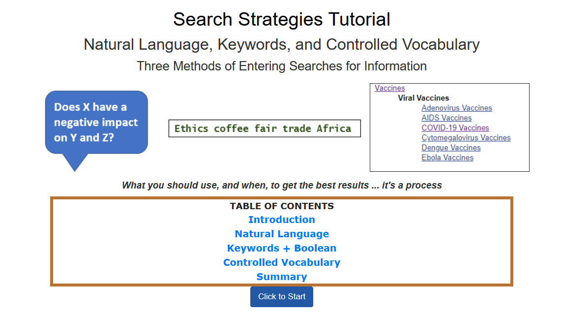 Search Strategies Tutorial