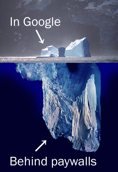 Only the tip of the iceberg is available in Google. The larger portion of an iceberg is information only available behind paywalls.