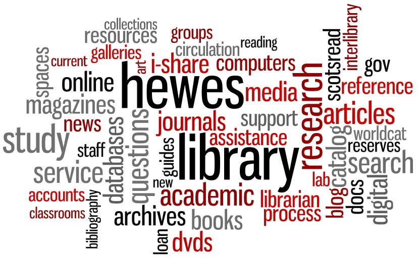 Hewes Library Wordle