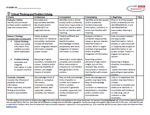 communication rubric
