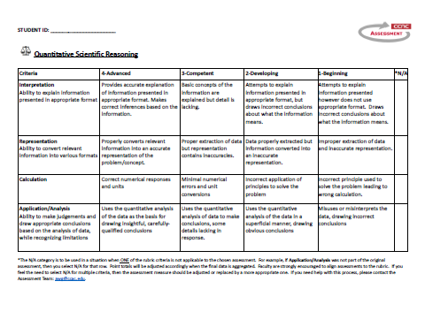 quantitative & scientific reasoning rubric