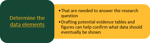 Determine the data elements that are needed to answer the research question.  Drafting potential evidence tables and figures can help confirm what data should eventually be shown