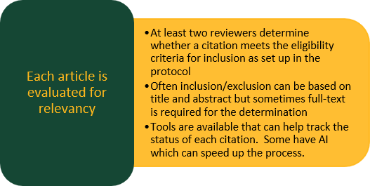 Each article is evaluated for relevancy      At least two reviewers determine whether an article meets the eligibility criteria for inclusion as set up in the protocol     Often inclusion/exclusion can be based on title and abstract but sometimes full-text is required for this determination     Tools are available that can help track the status of each article and those that have AI features can speed up this process