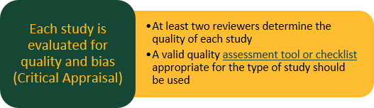 Each study is evaluated for quality and bias (critical appraisal)      At least two reviewers determine the quality of each study     A valid quality assessment tool or checklist appropriate for the type of study should be used