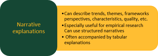 Narrative explanations: Can describe trends, themes, frameworks perspectives, characteristics, quality, etc.  Especially useful for empirical research Can use structured narratives  Often accompanied by tabular explanations