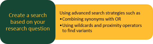 Create a search based on your research question Using advanced search strategies such as Combining synonyms with OR and Using wildcards and proximity operators to find variants