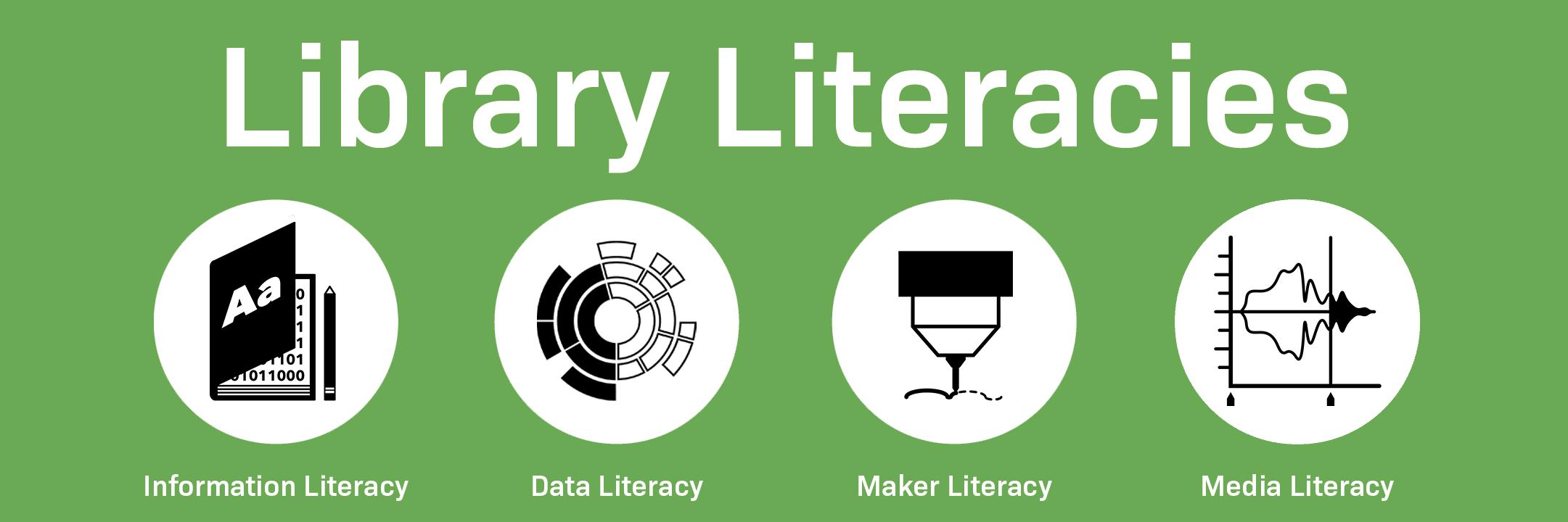 Library Literacies