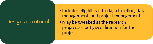 Design a protocol Includes eligibility criteria, a timeline, data management, and project management May be tweaked as the research progresses but gives direction for the project