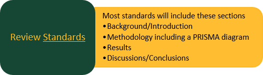 Review Standards:  Most standards will include these sections Background/Introduction Methodology including a PRISMA diagram Results Discussions/Conclusions