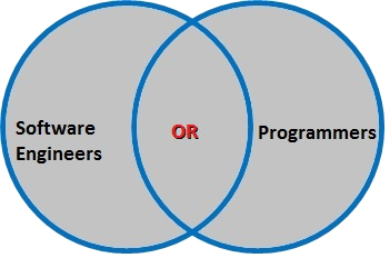 "Software Engineers OR Programmers finds everything that has either the terms ""software engineers"" or ""programmers"""
