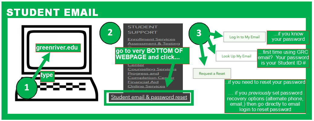 Student email log in steps - explained in instructions below